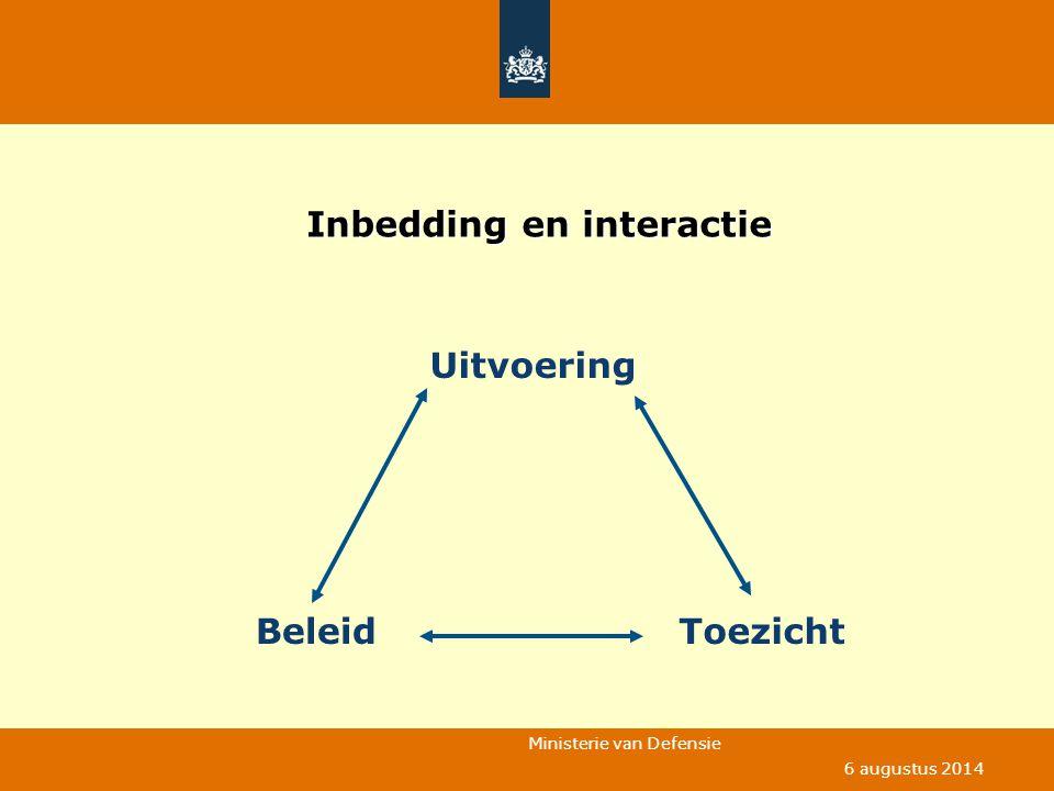 Inbedding en interactie