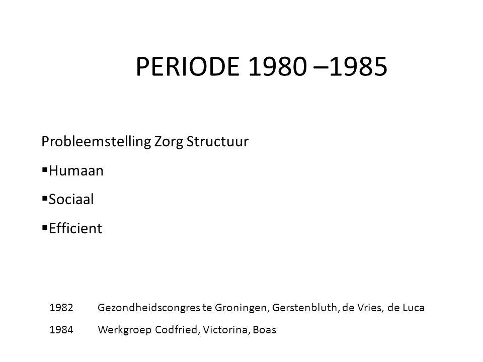 PERIODE 1980 –1985 Probleemstelling Zorg Structuur Humaan Sociaal