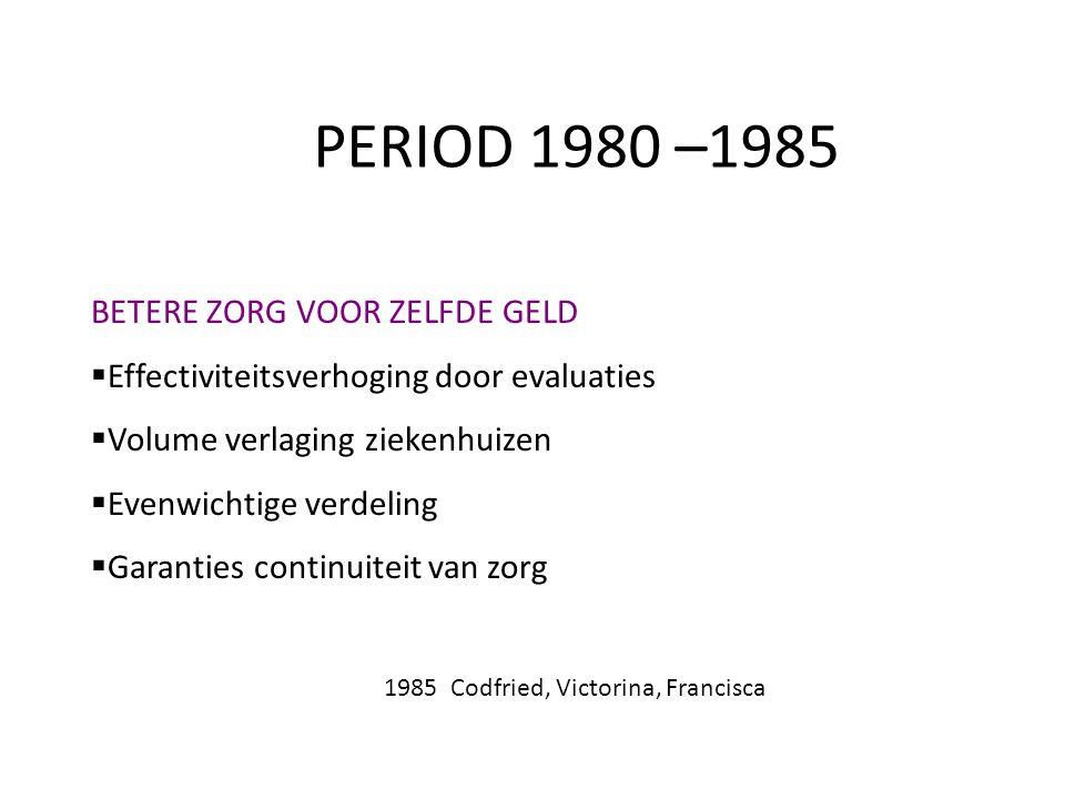 PERIOD 1980 –1985 BETERE ZORG VOOR ZELFDE GELD