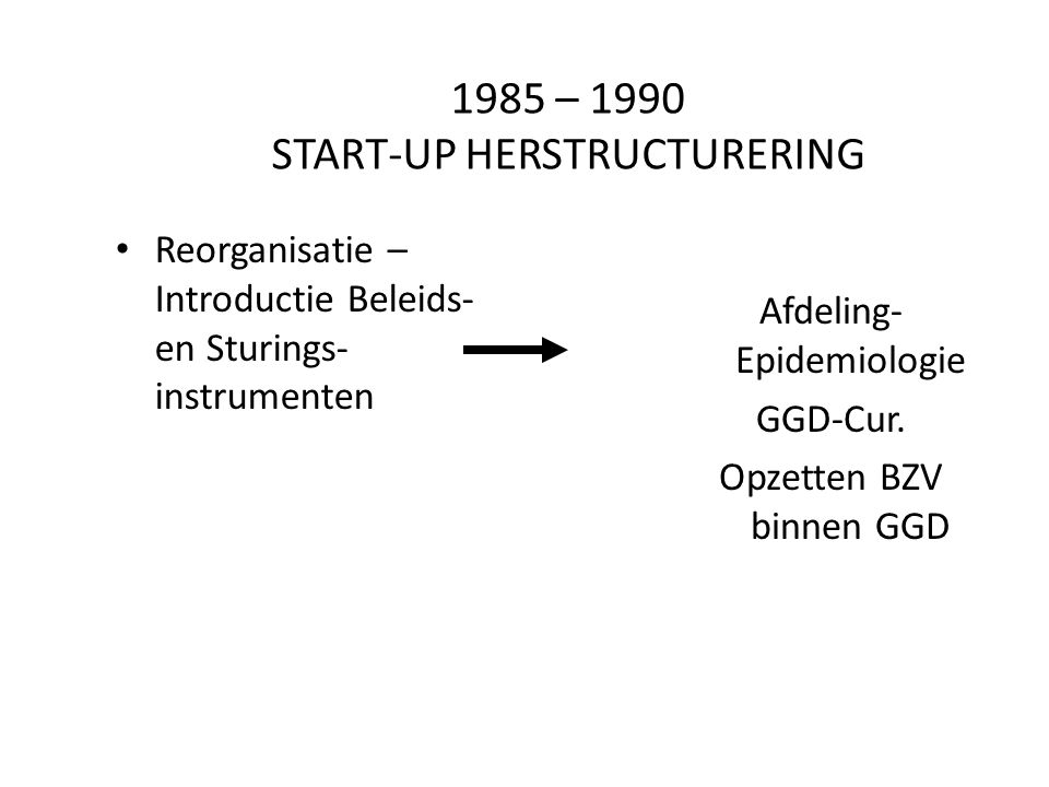1985 – 1990 START-UP HERSTRUCTURERING