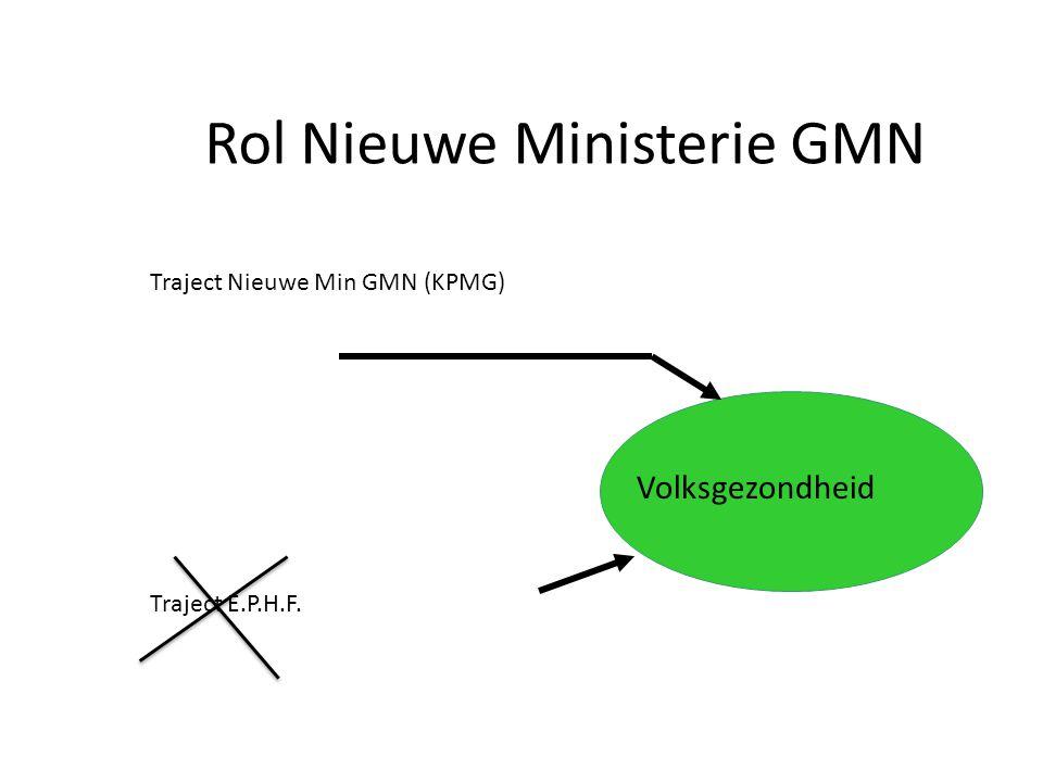 Rol Nieuwe Ministerie GMN