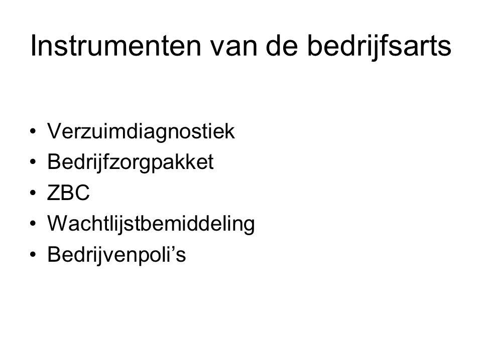 Instrumenten van de bedrijfsarts