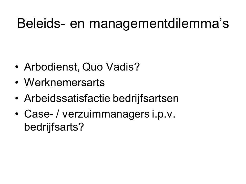 Beleids- en managementdilemma's