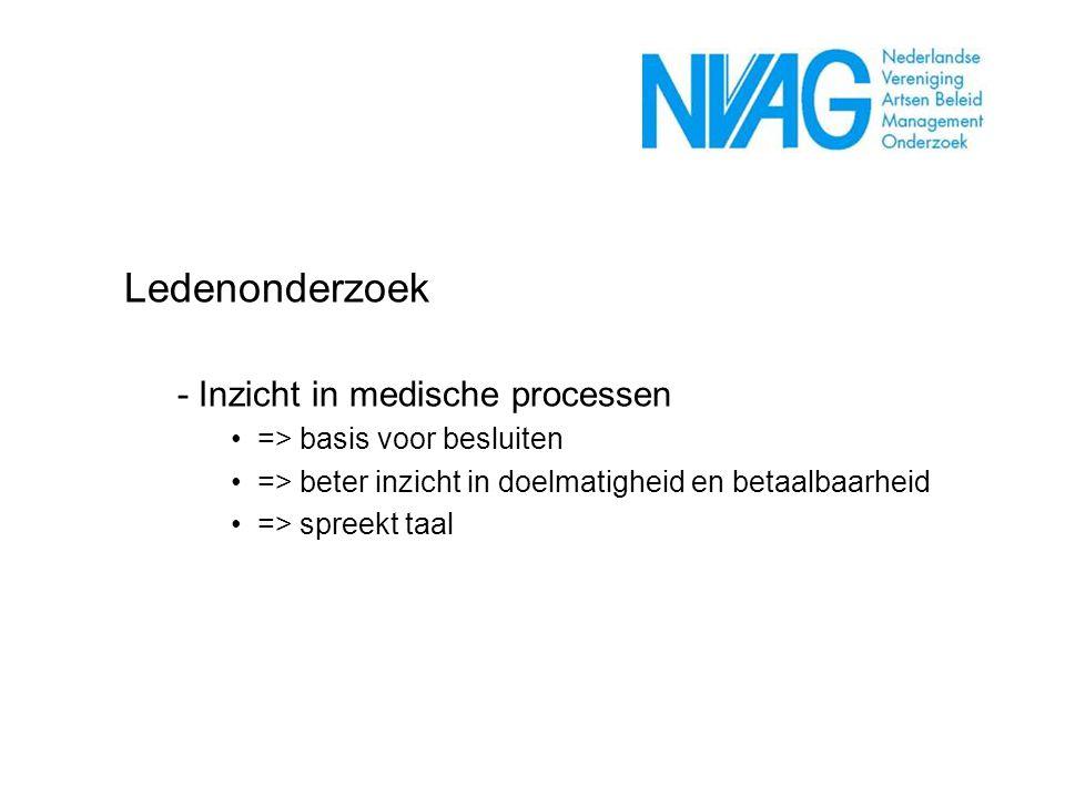 Ledenonderzoek - Inzicht in medische processen