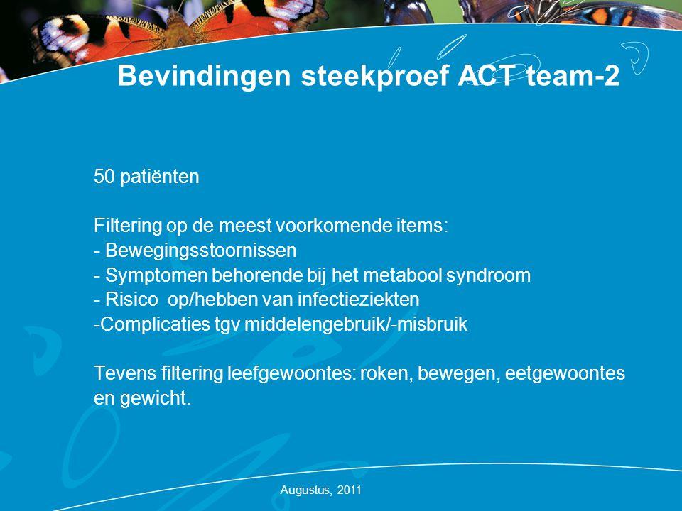 Bevindingen steekproef ACT team-2