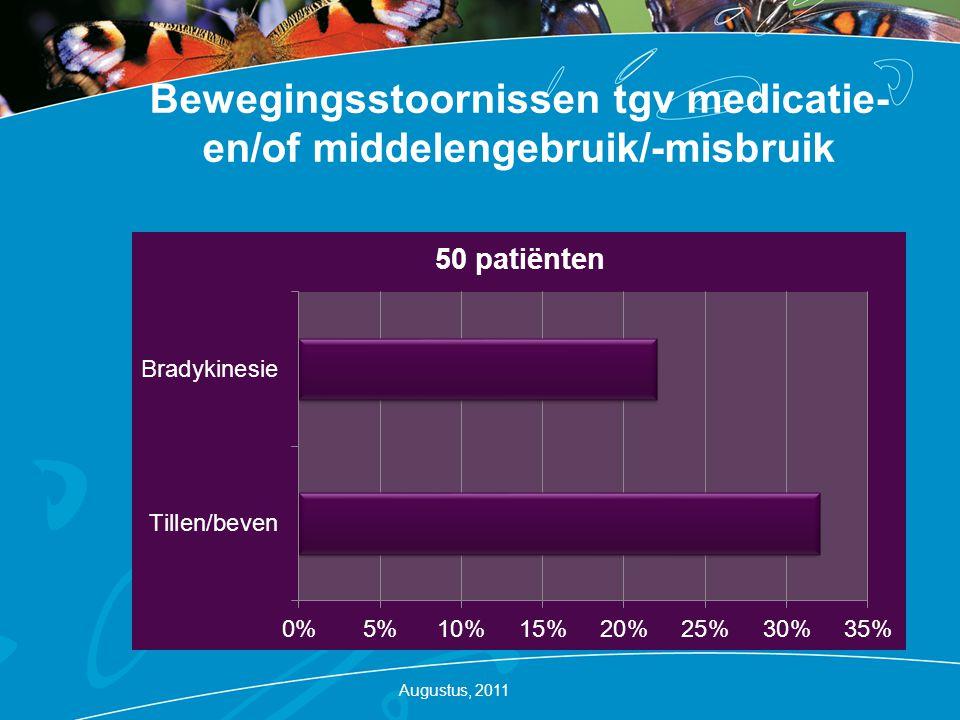 Bewegingsstoornissen tgv medicatie- en/of middelengebruik/-misbruik
