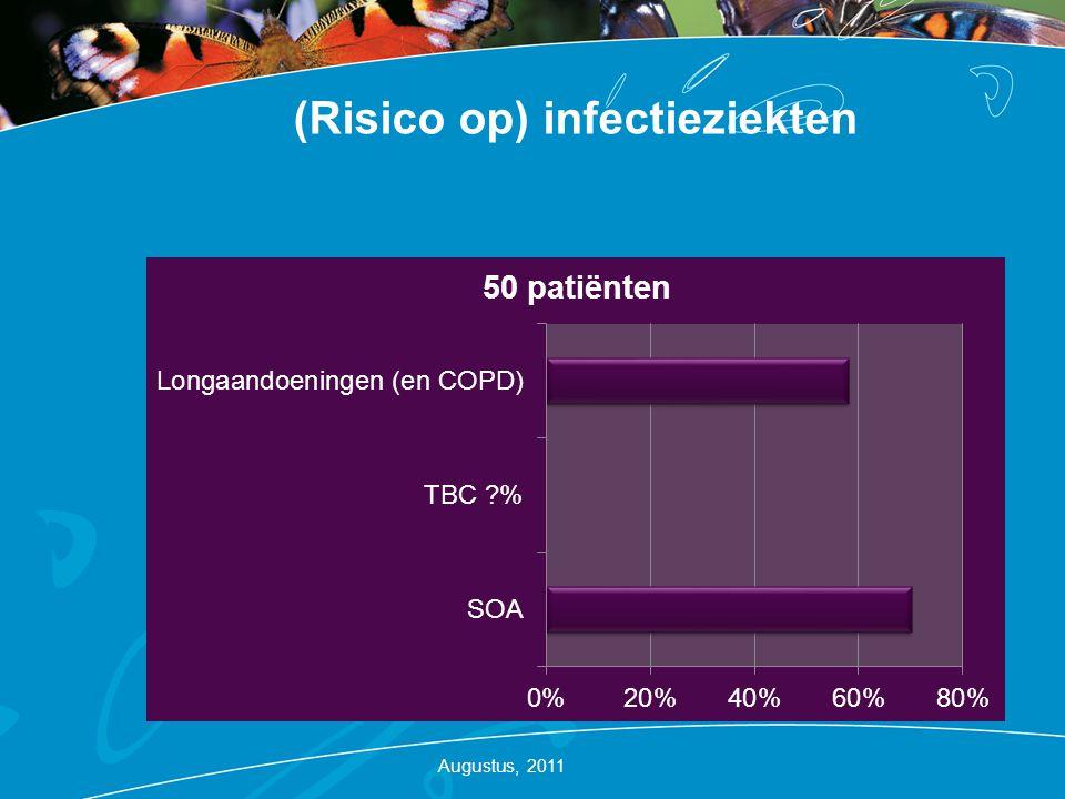 (Risico op) infectieziekten