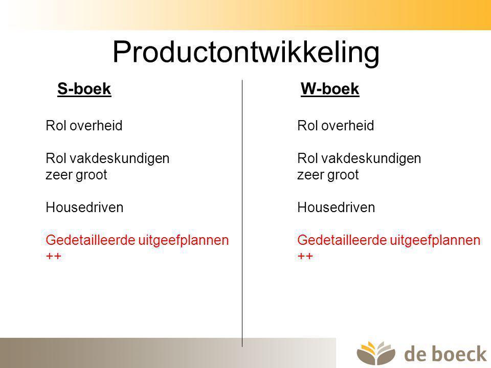 Productontwikkeling S-boek W-boek Rol overheid Rol vakdeskundigen