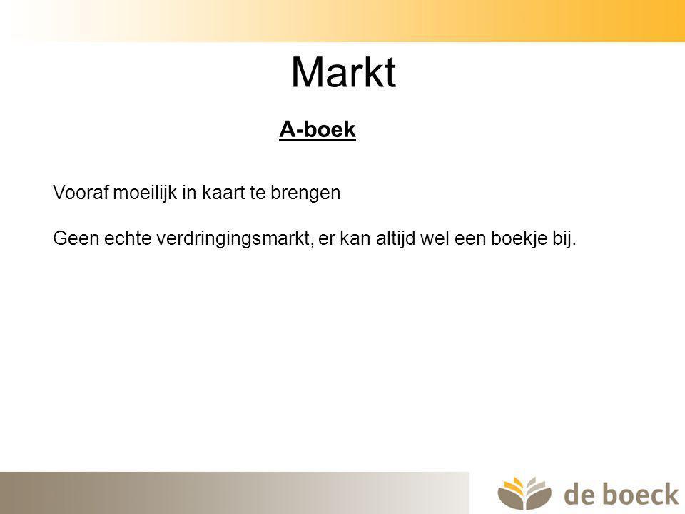 Markt A-boek Vooraf moeilijk in kaart te brengen