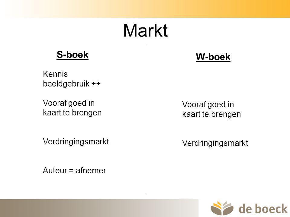 Markt S-boek W-boek Kennis beeldgebruik ++