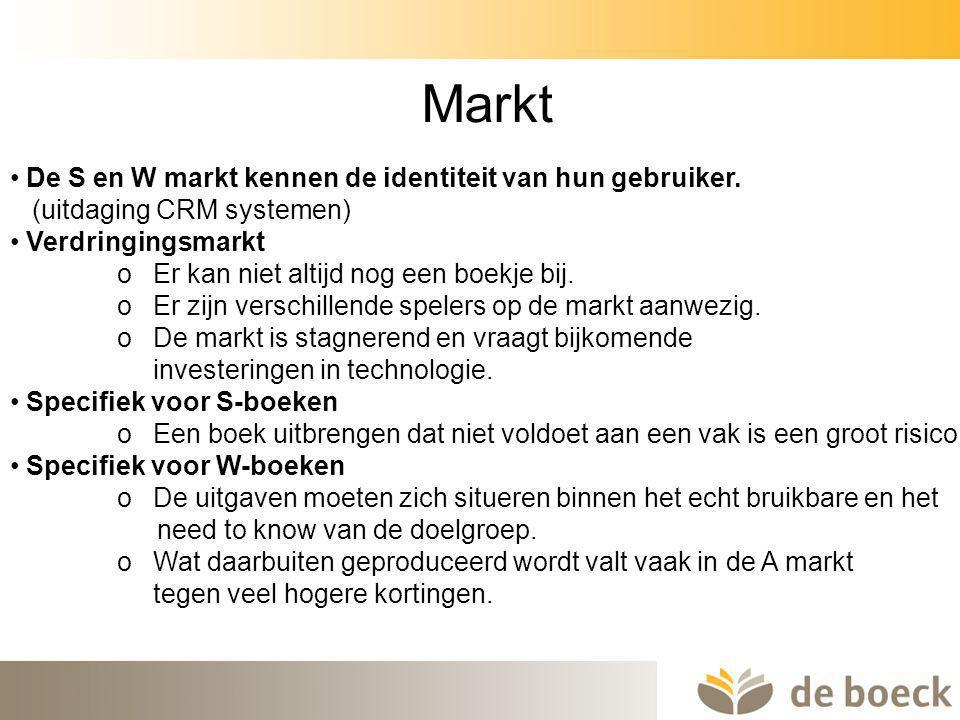 Markt De S en W markt kennen de identiteit van hun gebruiker.