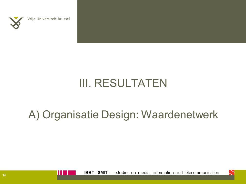 A) Organisatie Design: Waardenetwerk