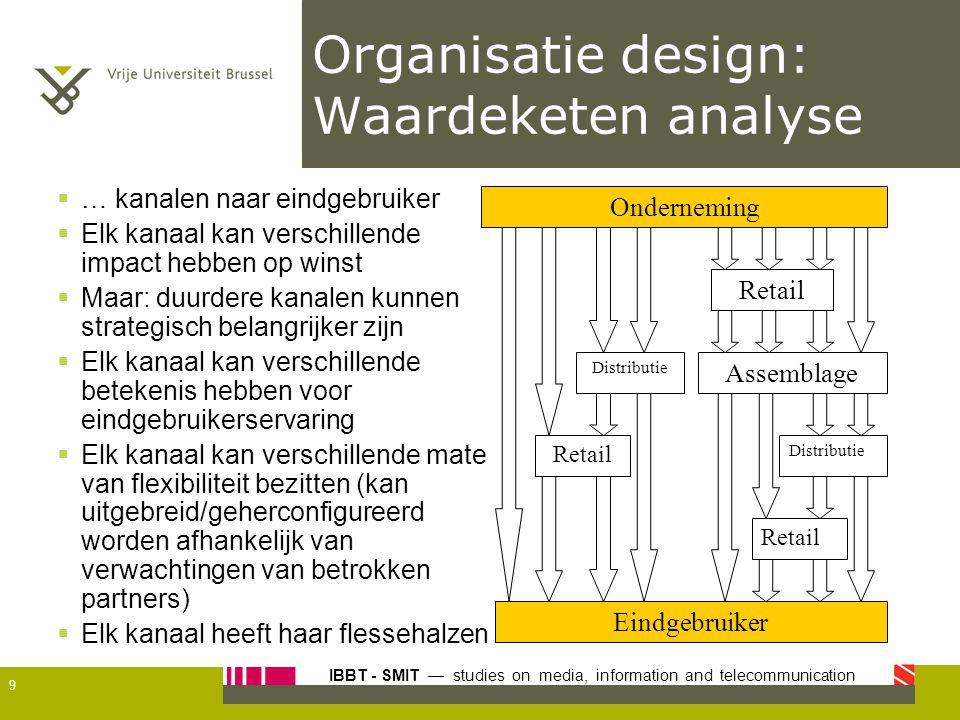 Organisatie design: Waardeketen analyse