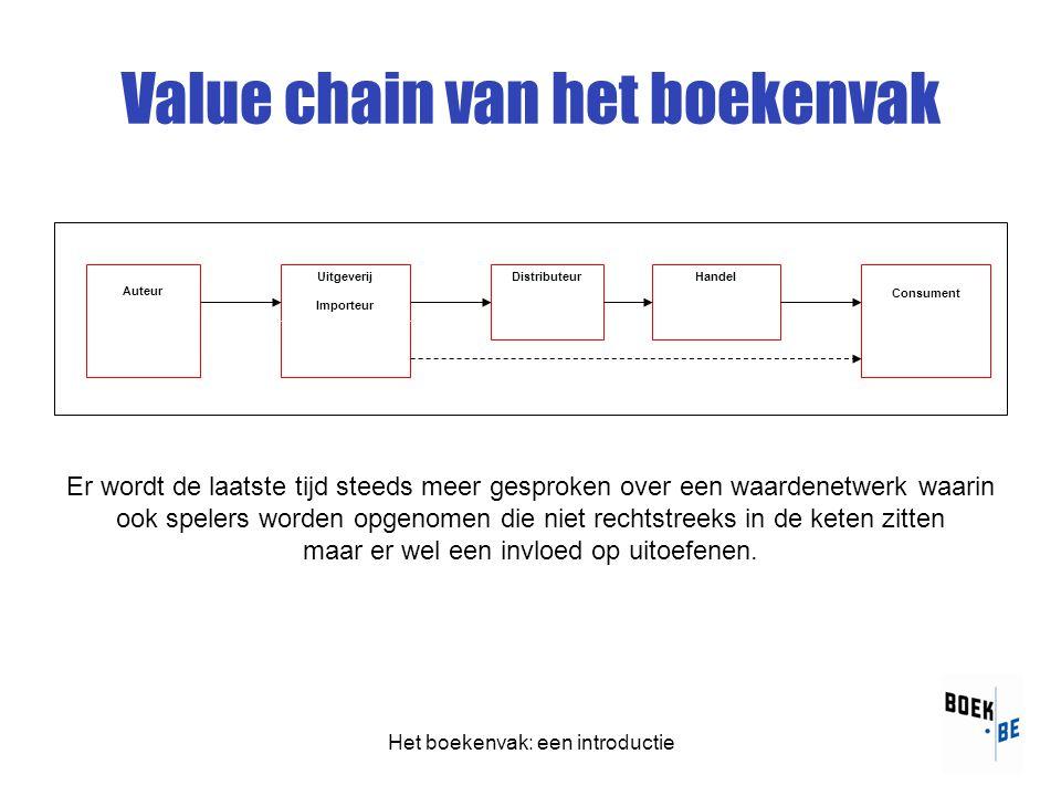 Value chain van het boekenvak