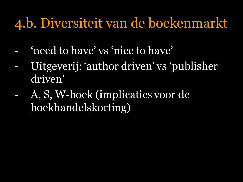 4.b. Diversiteit van de boekenmarkt