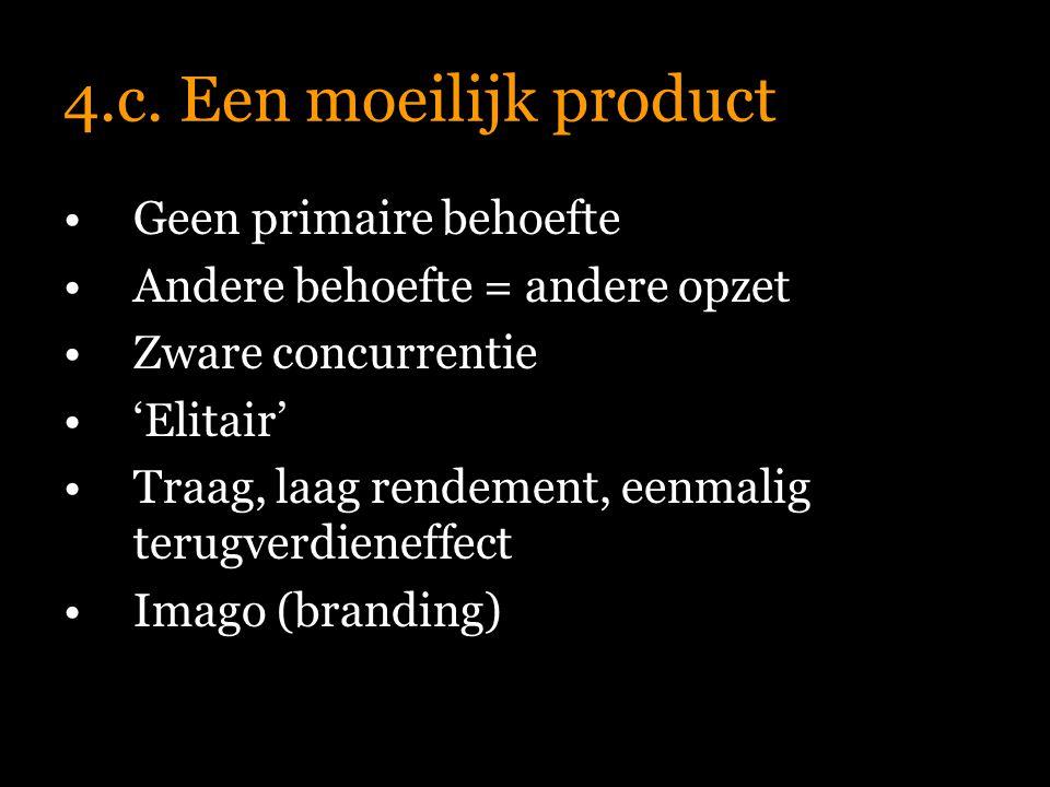 4.c. Een moeilijk product Geen primaire behoefte