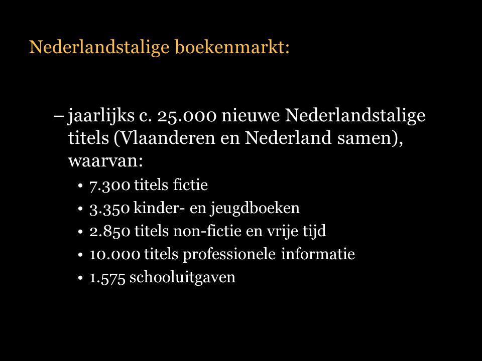 Nederlandstalige boekenmarkt: