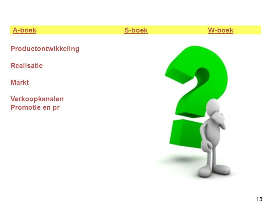 A-boek S-boek W-boek Productontwikkeling Realisatie Markt Verkoopkanalen Promotie en pr