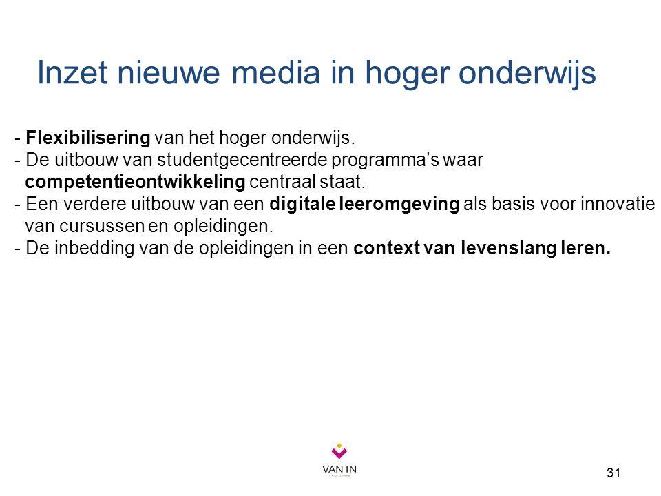 Inzet nieuwe media in hoger onderwijs
