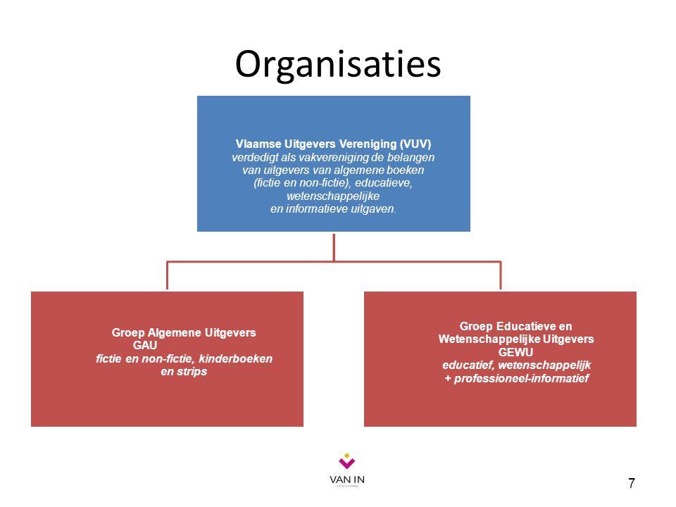 Organisaties Vlaamse Uitgevers Vereniging (VUV)
