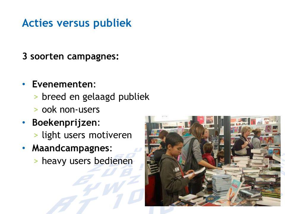 Acties versus publiek 3 soorten campagnes: Evenementen: