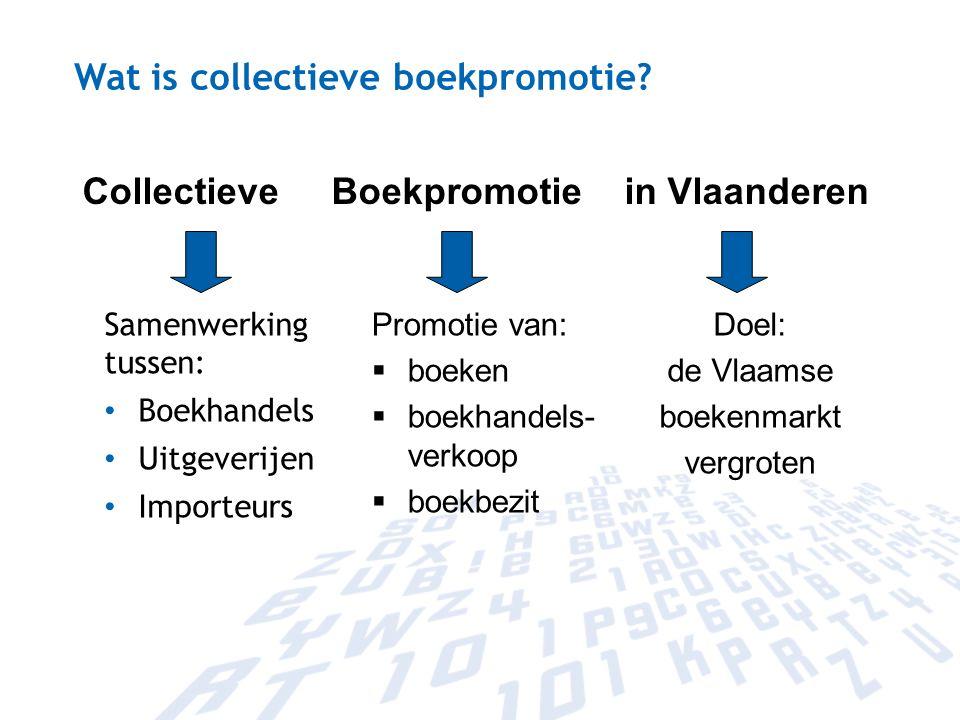Wat is collectieve boekpromotie