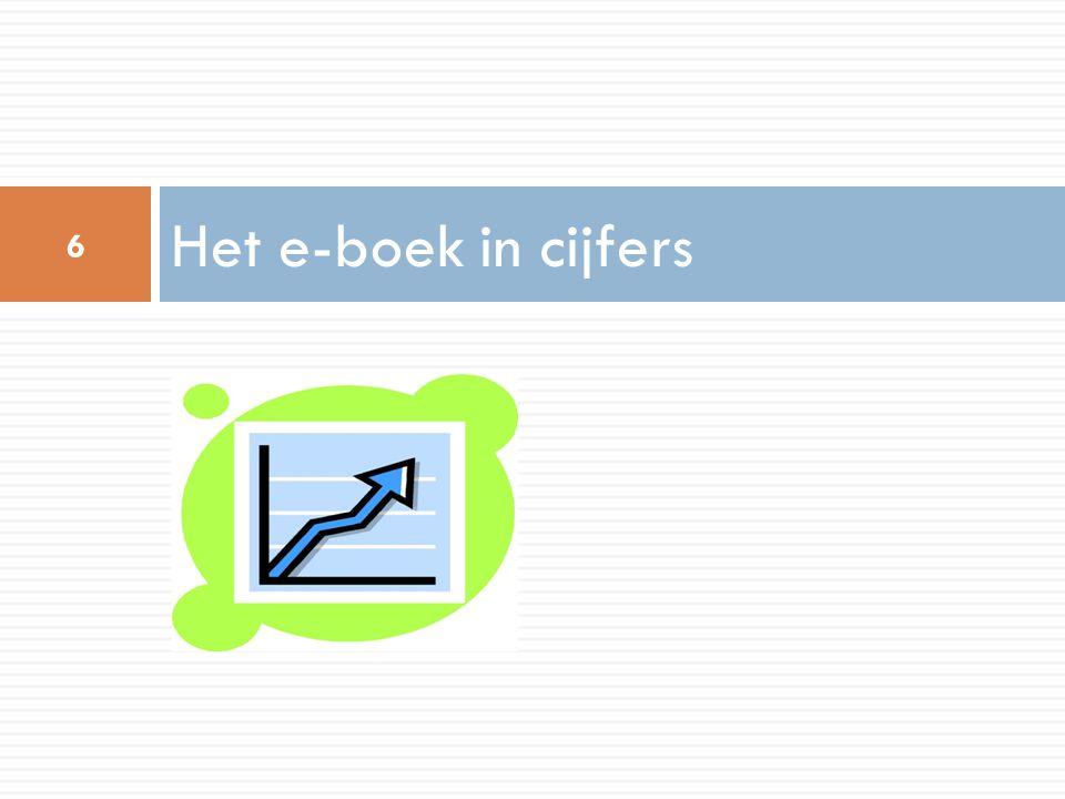 Het e-boek in cijfers