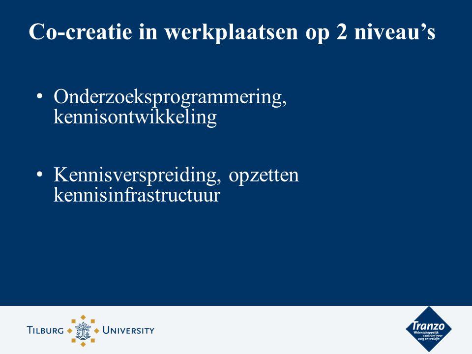 Co-creatie in werkplaatsen op 2 niveau's