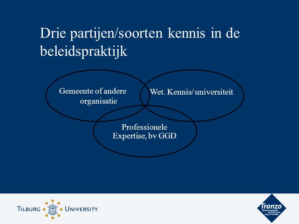 Drie partijen/soorten kennis in de beleidspraktijk