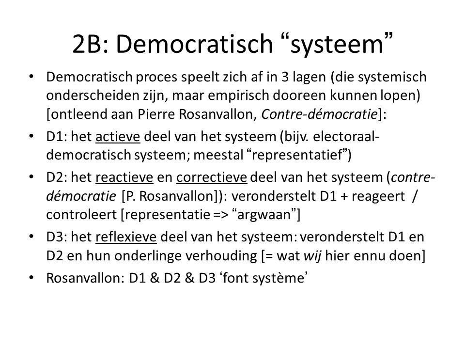 2B: Democratisch systeem