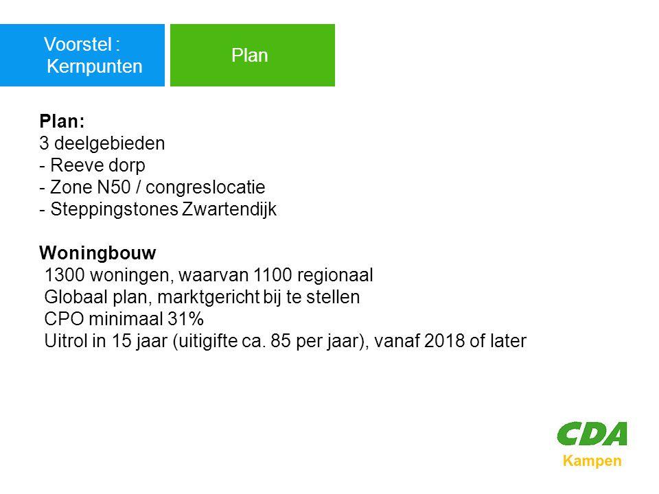 Agendapla Voorstel : Kernpunten Plan