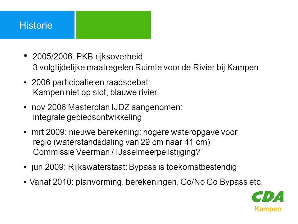 Agenda Historie. 2005/2006: PKB rijksoverheid 3 volgtijdelijke maatregelen Ruimte voor de Rivier bij Kampen.