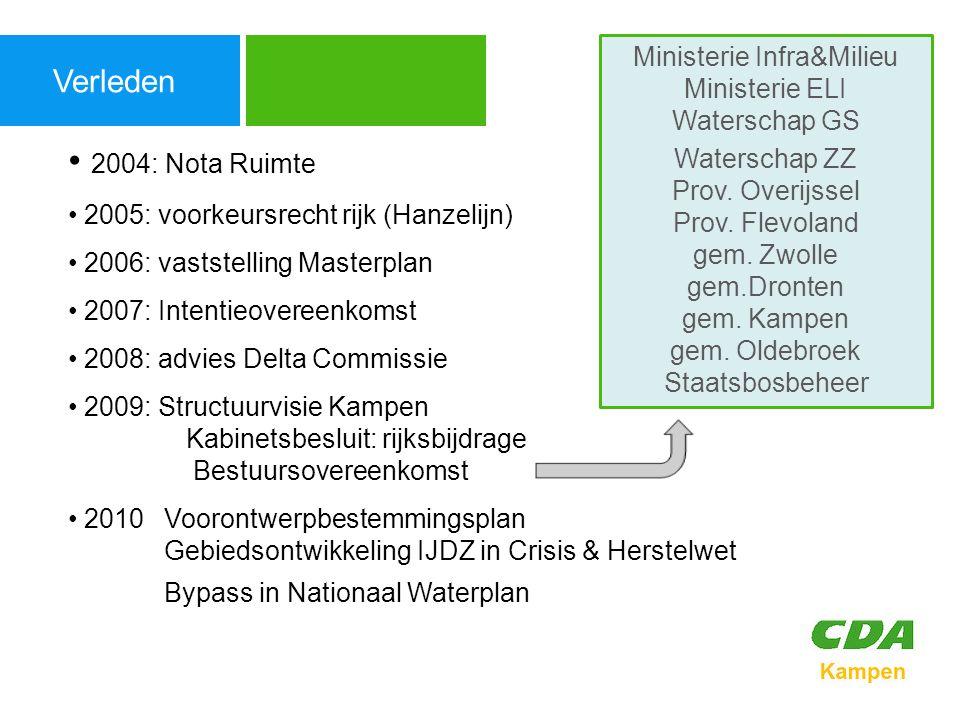 Ministerie Infra&Milieu Ministerie ELI Waterschap GS