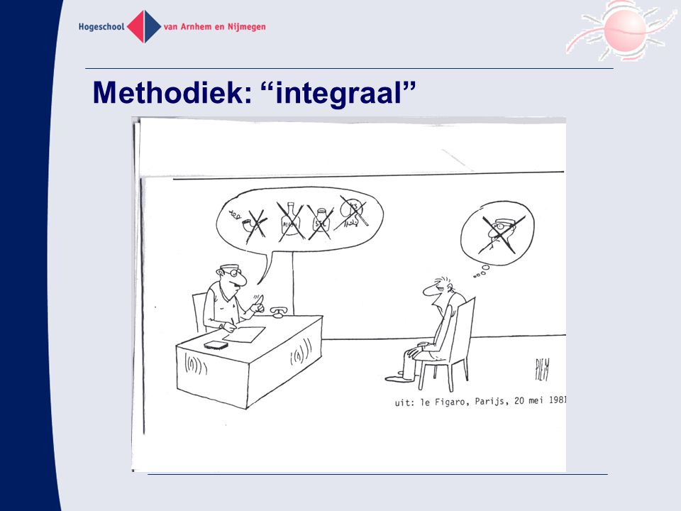 Methodiek: integraal