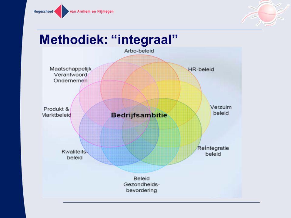 Methodiek: integraal