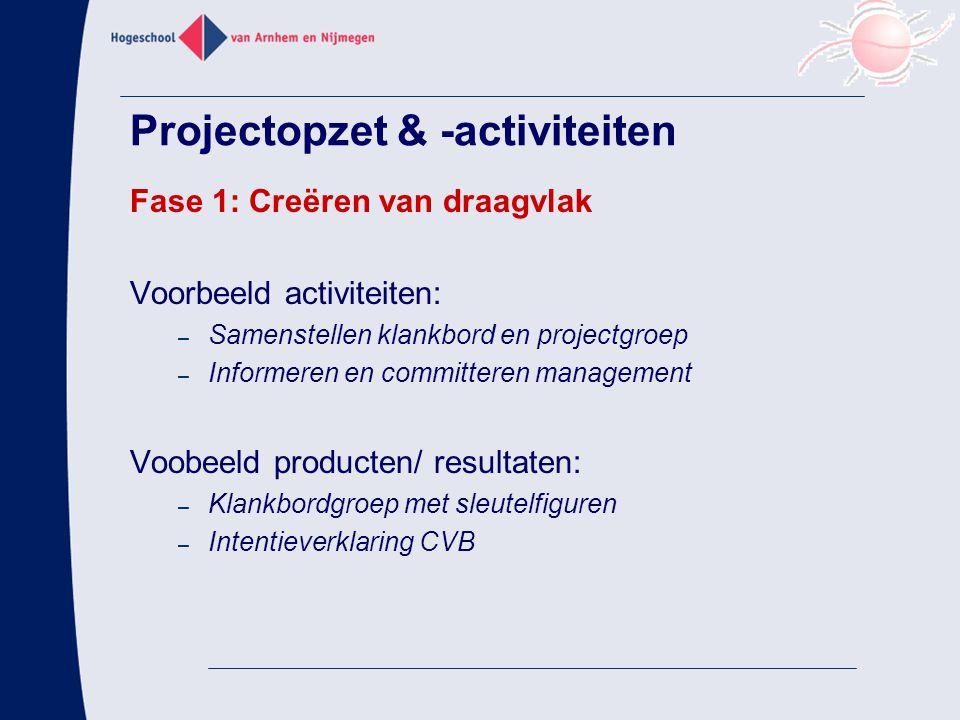 Projectopzet & -activiteiten