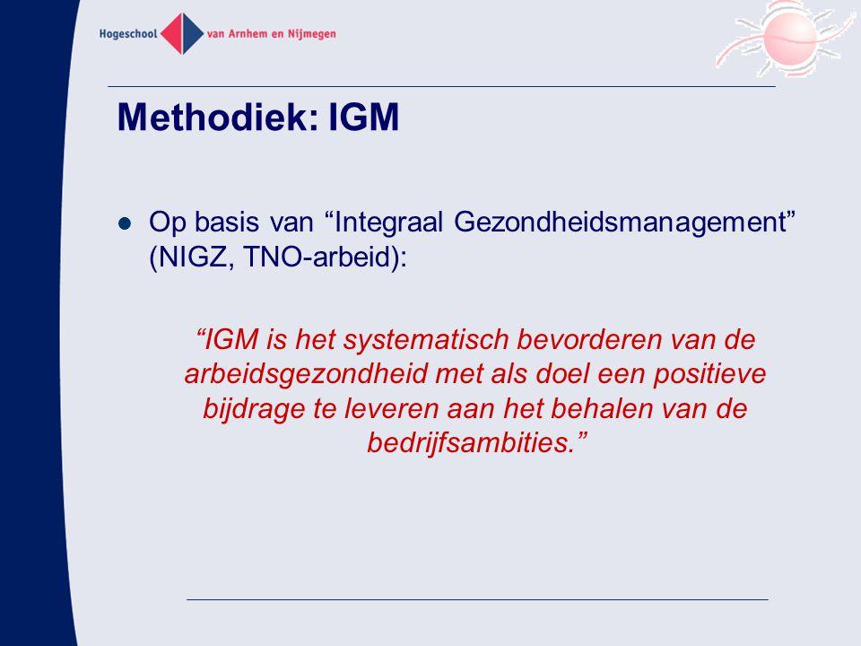Methodiek: IGM Op basis van Integraal Gezondheidsmanagement (NIGZ, TNO-arbeid):