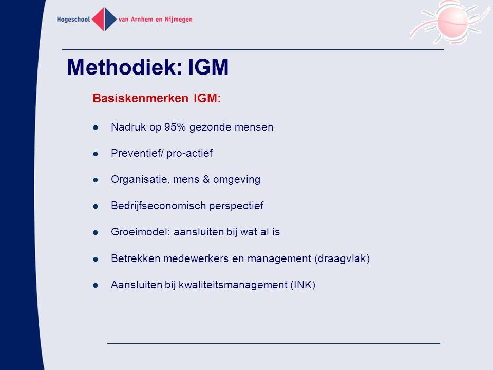 Methodiek: IGM Basiskenmerken IGM: Nadruk op 95% gezonde mensen