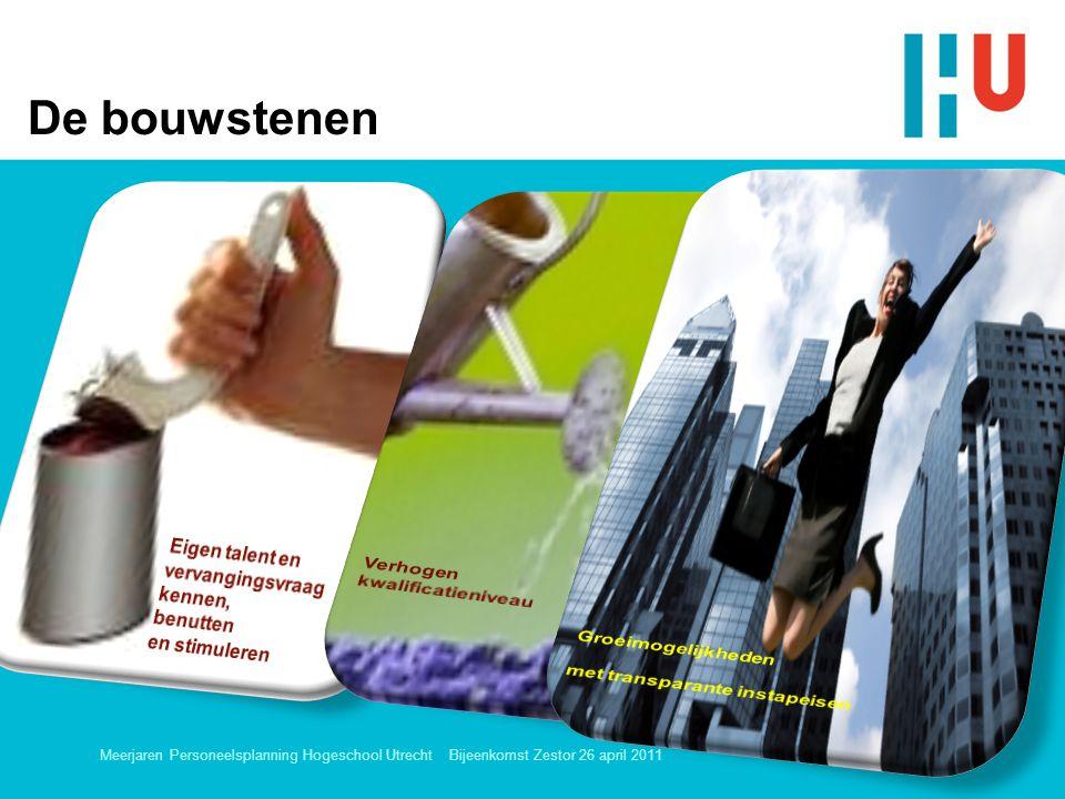 Meerjaren personeelsplanning Hogeschool Utrecht