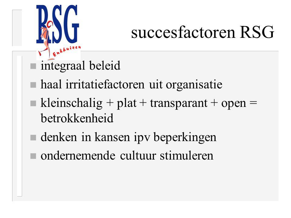 succesfactoren RSG integraal beleid