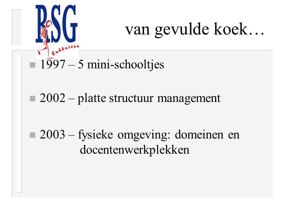 van gevulde koek… 1997 – 5 mini-schooltjes