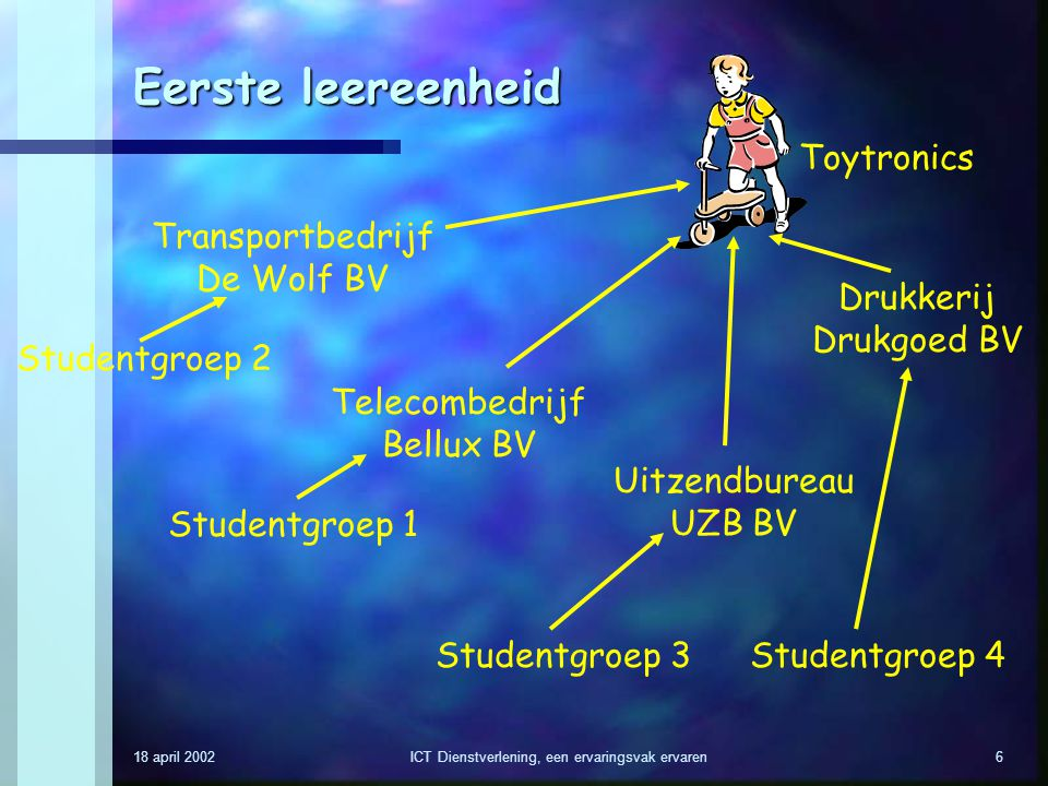 Eerste leereenheid Toytronics Transportbedrijf De Wolf BV