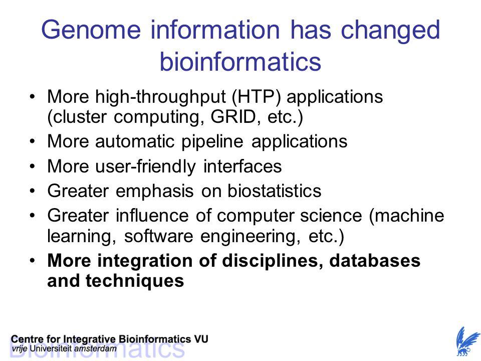 Genome information has changed bioinformatics