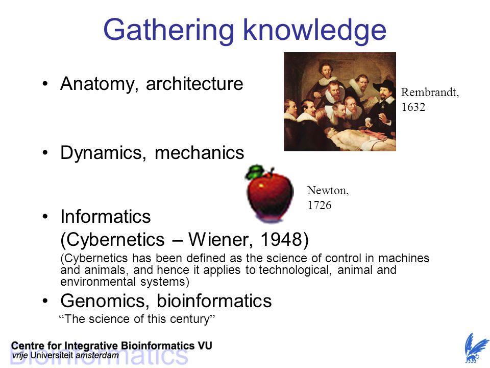 Gathering knowledge Anatomy, architecture Dynamics, mechanics