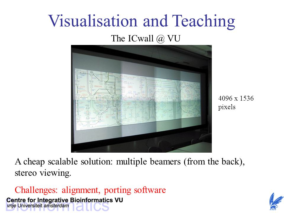 Visualisation and Teaching