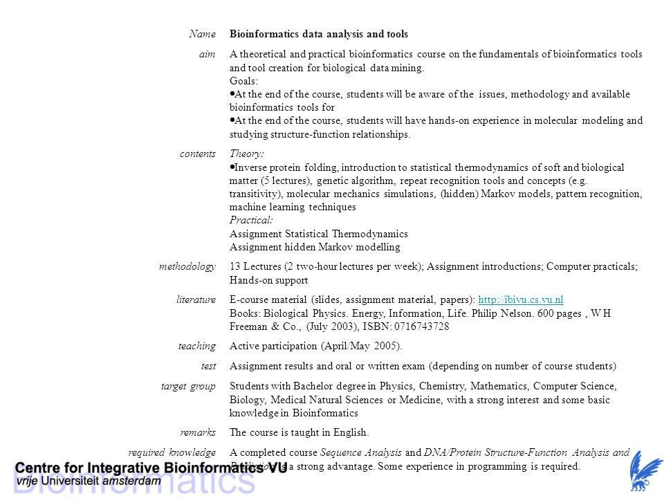 Name Bioinformatics data analysis and tools. aim.