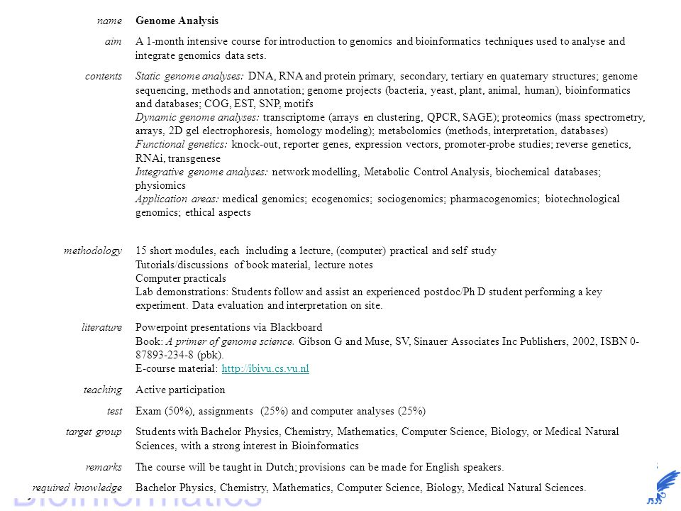 name Genome Analysis. aim.