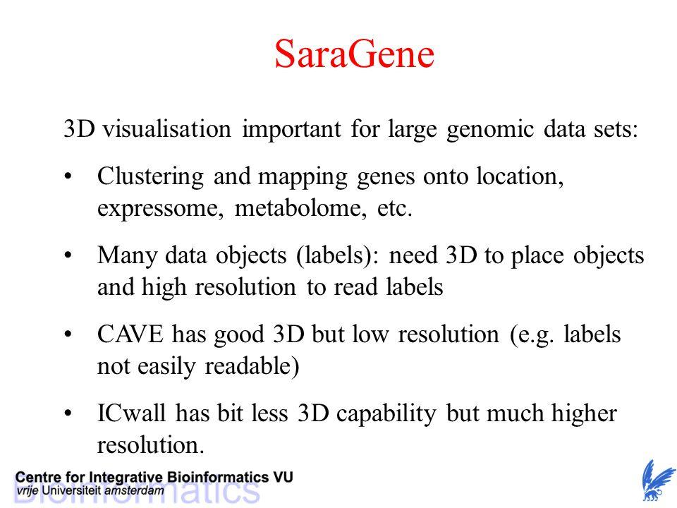SaraGene 3D visualisation important for large genomic data sets: