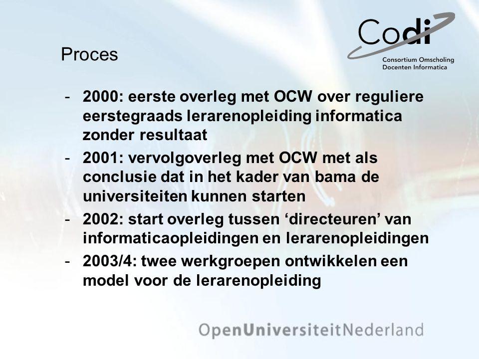 Proces 2000: eerste overleg met OCW over reguliere eerstegraads lerarenopleiding informatica zonder resultaat.