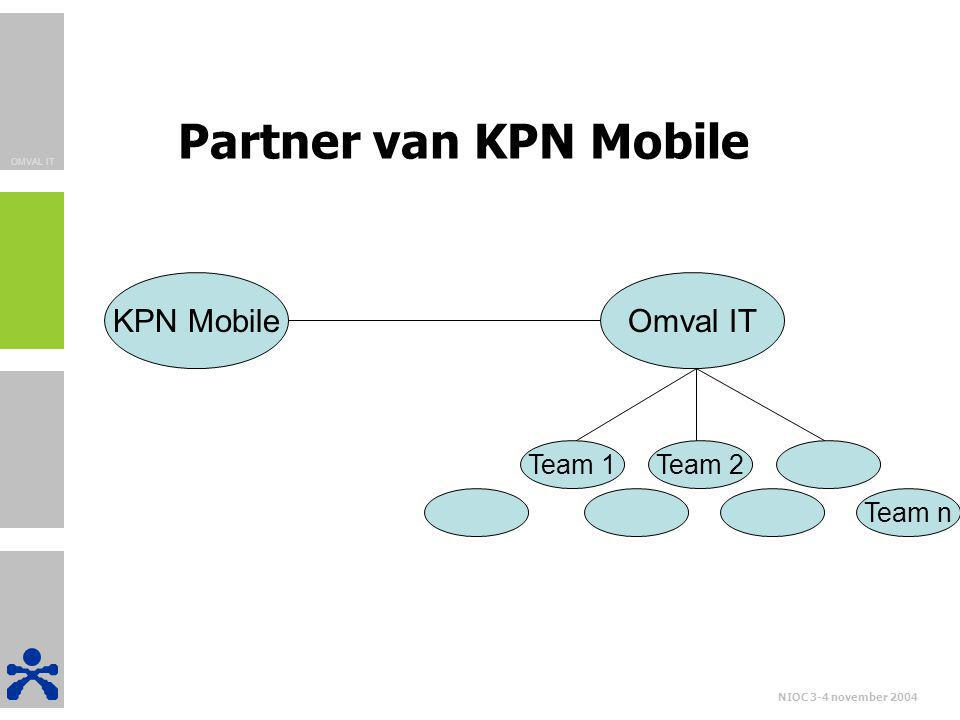 Partner van KPN Mobile KPN Mobile Omval IT Team 1 Team 2 Team n